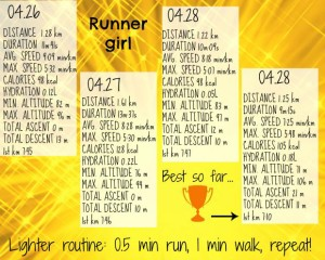 Runner girl - Anna Can Do It!