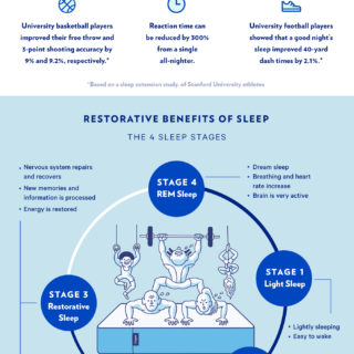 Sleep Like An Athlete – Sleep Tips from Casper and Anna Can Do It!
